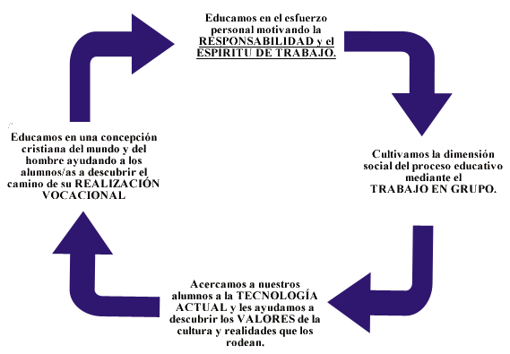 estilo_educativo